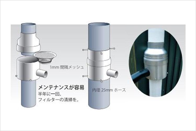 シップスレインワールド製雨水コレクターミニ